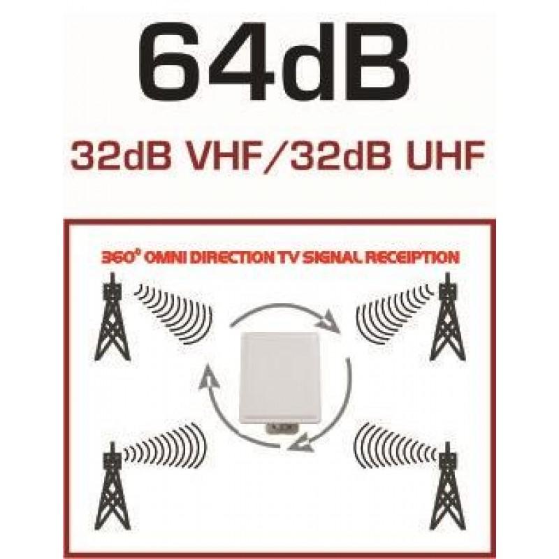 ANTENA-DVBT-AX800